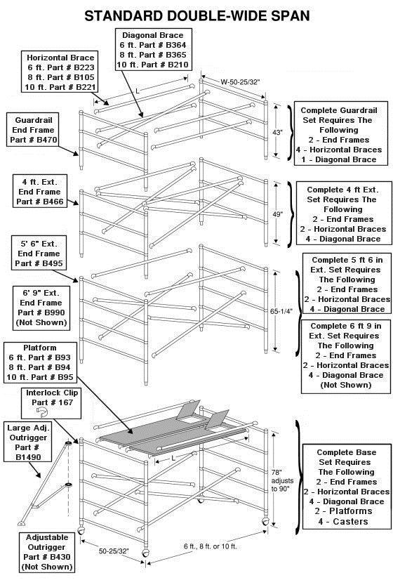 Scaffolding Fagan High Reach Amp Equipment Co Forklift